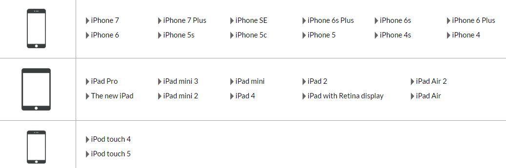 Iphone, Ipad and Ipod