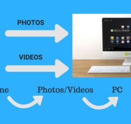 Transfer Photos To PC