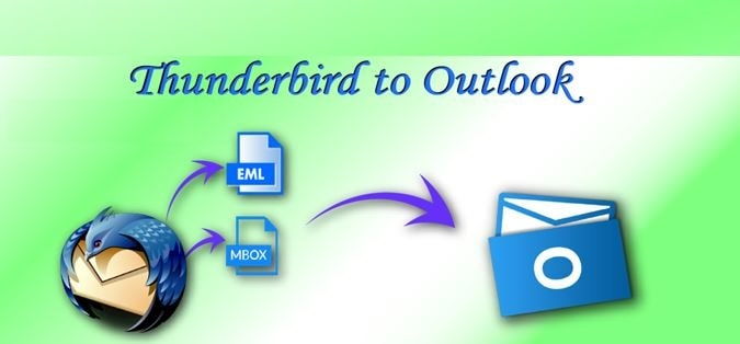transfer email data from thunderbird to outlook