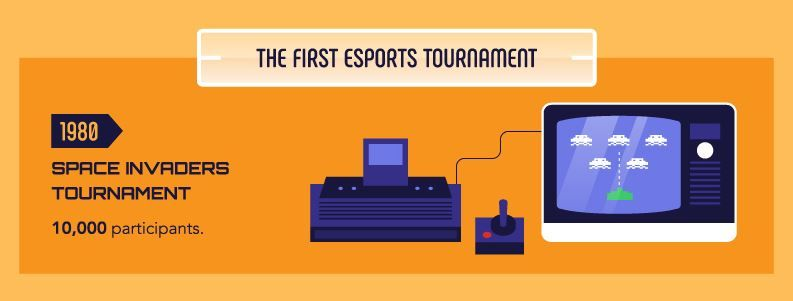 The-first-esports-Tournament