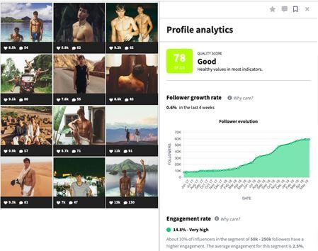 Influencers Profile
