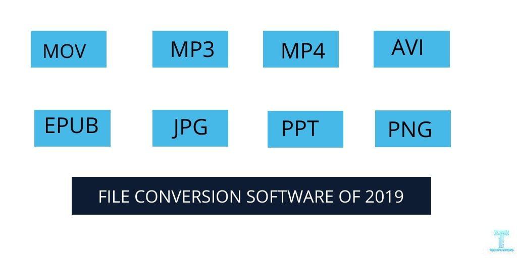 file conversion software