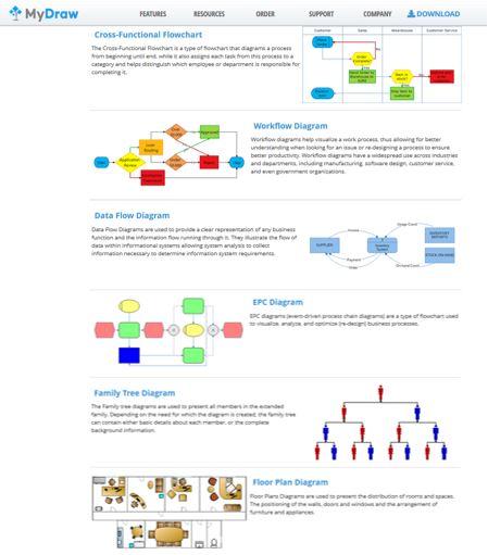 Diagram-Templates