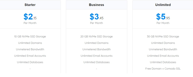 SSD-Web-Hosting