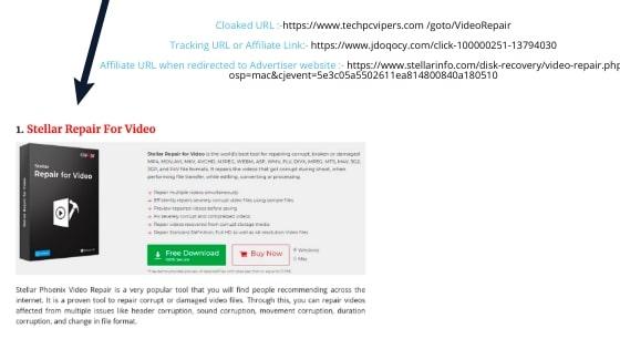 Tracking-URL-explained