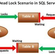 SQL-SERVER-DEADLOCKS