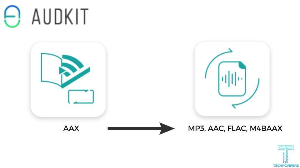 Audkit AAX Converter