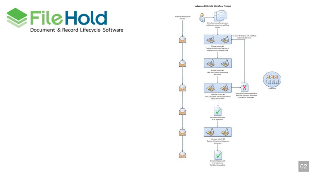 File-Hold-Document-Workflow-Approval