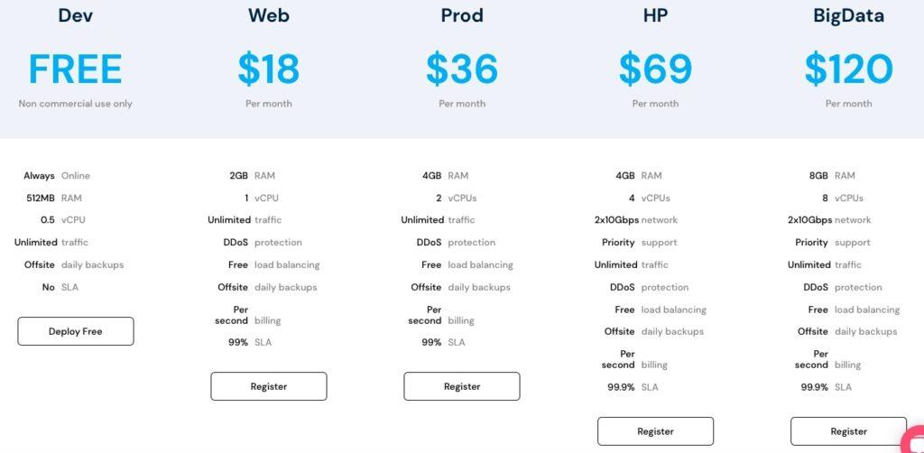 Flashdrive-Pricing