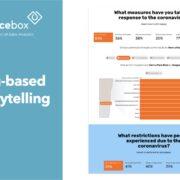 Juiceanalytics-Data-Visualization-Tool