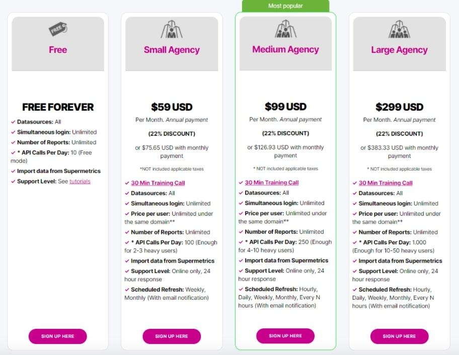 DataSlayer Pricing