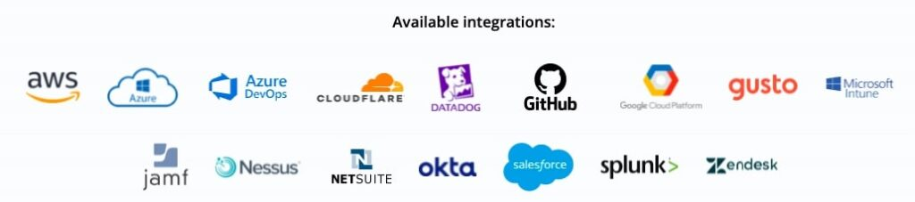 Available Integrations